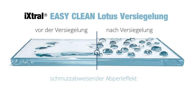 schmutzabweisender Abperleffekt nach Versiegelung mit iXtral® EASY CLEAN
